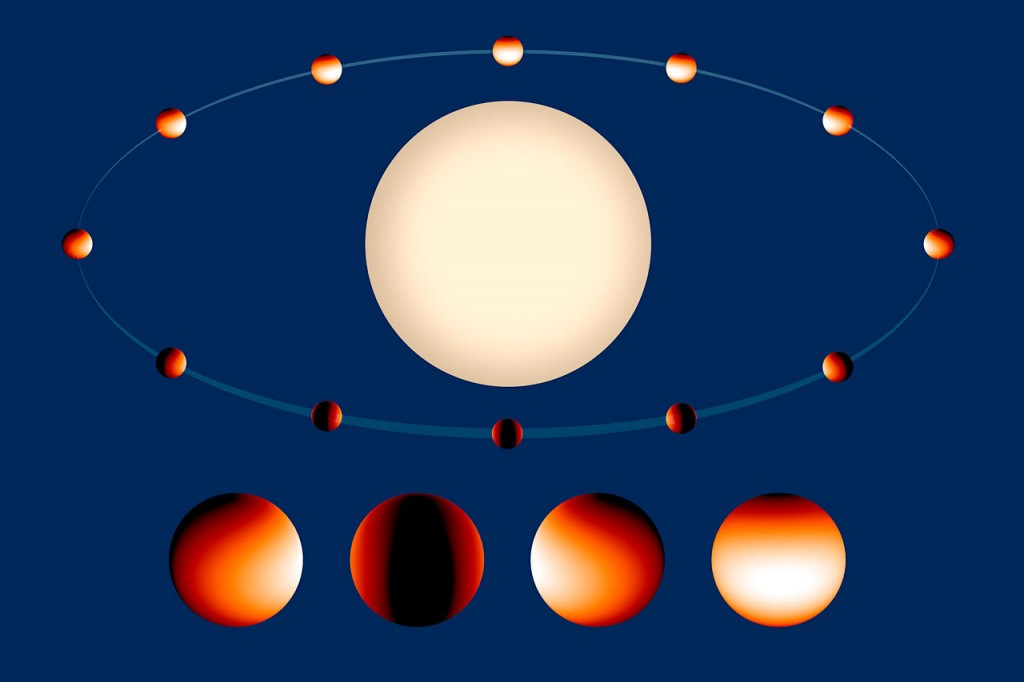 Exoplanet WASP-43b orbits its parent star