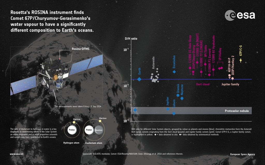 First_measurements_of_comet_s_water_ratio[1]