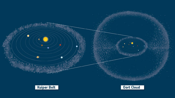 Kuiper_Belt_and_Oort_Cloud_in_context_node_full_image_2[1]