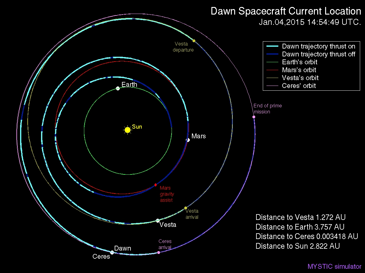 Space-for-All at HobbySpace » Dawn probe moves closer to ...