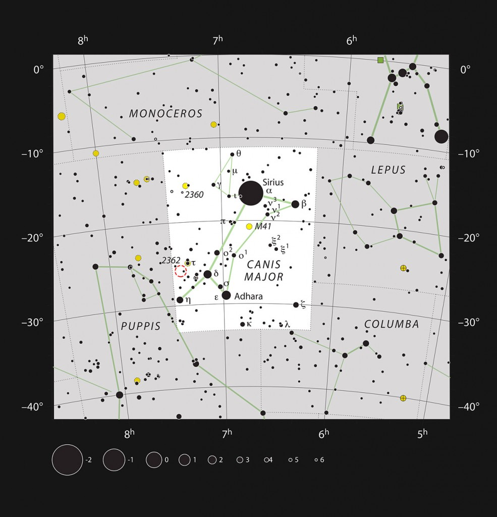 This chart shows the location of the very brilliant red hypergiant star VY Canis Majoris, one of the largest stars known in the Milky Way. Most of the stars visible to the naked eye on a clear and dark night are shown and the location of VY Canis Majoris is marked with a red circle. This star is visible in a small telescope and has a strikingly red colour.